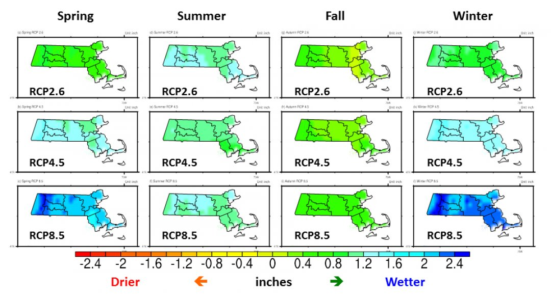 Projected changes in seasonal mean precipitation across Massachusetts using high resolution downscaled data and RCP 2.6 (low), 4.5 (medium), and 8.5 (high) emission scenarios. Values represent the change between the 1950-1999 and the 2050-2099 averages. Caution should be taken when interpreting these future maps, as precipitation models can vary widely in where they place precipitation maxima and minima spatially.